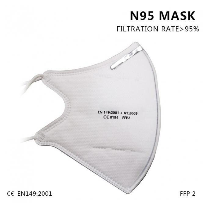 TennisMan.de | Atemschutzmaske N95 - FFP2 - 95 % Filter ...